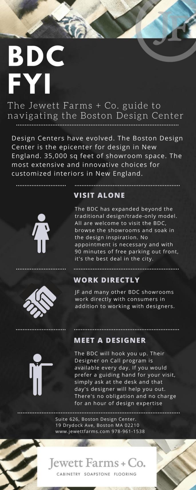 infographic BDC FYI